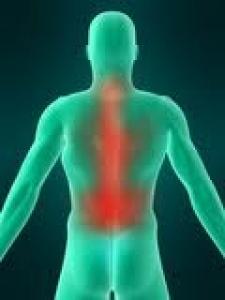 Capitol Chiropractic